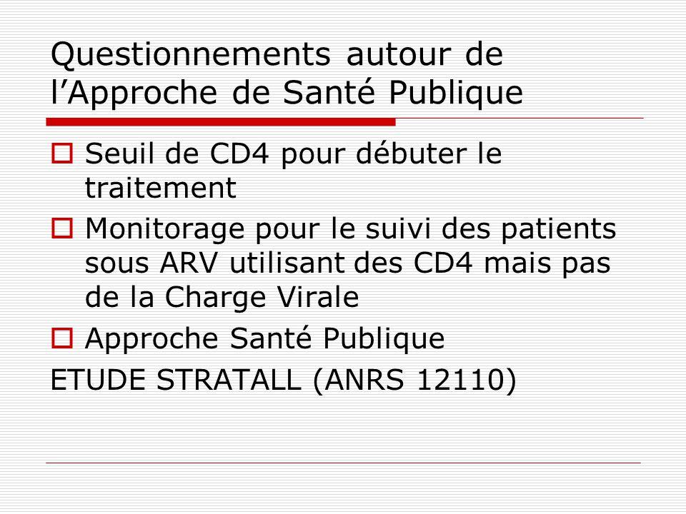 Questionnements autour de lApproche de Santé Publique Seuil de CD4 pour débuter le traitement Monitorage pour le suivi des patients sous ARV utilisant des CD4 mais pas de la Charge Virale Approche Santé Publique ETUDE STRATALL (ANRS 12110)