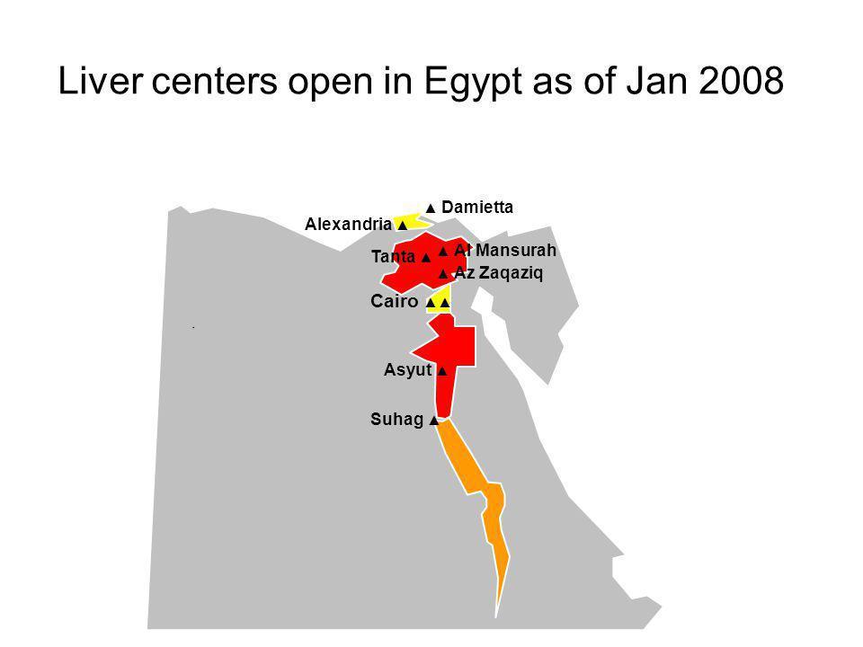Liver centers open in Egypt as of Jan 2008 SUDAN Asyut Alexandria Tanta Damietta Al Mansurah Cairo Suhag Az Zaqaziq