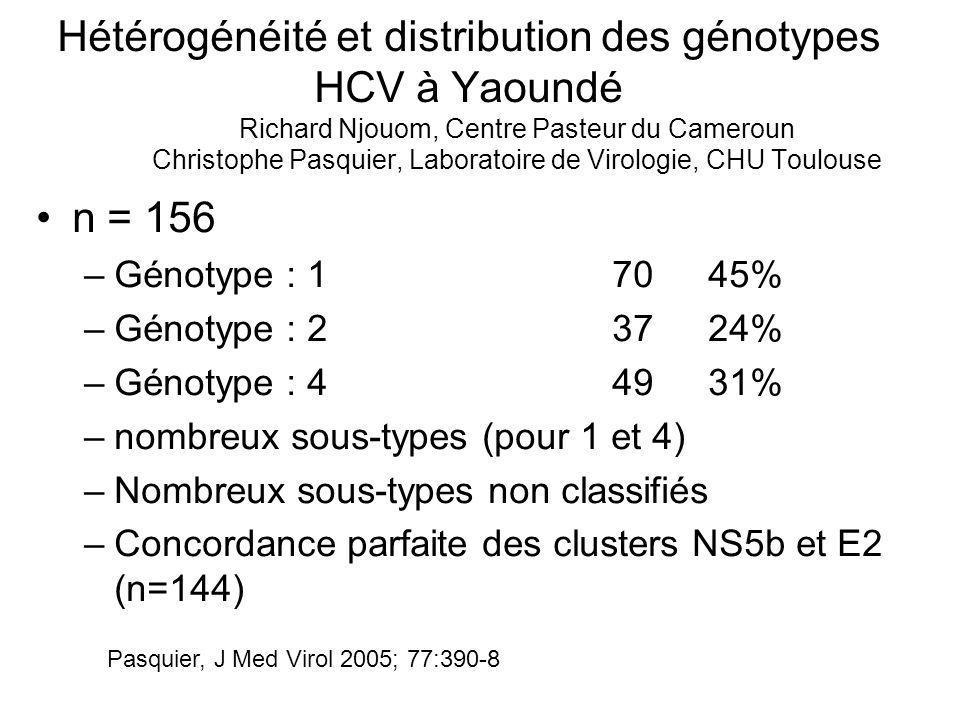 Hétérogénéité et distribution des génotypes HCV à Yaoundé Richard Njouom, Centre Pasteur du Cameroun Christophe Pasquier, Laboratoire de Virologie, CHU Toulouse n = 156 –Génotype : 17045% –Génotype : 23724% –Génotype : 44931% –nombreux sous-types (pour 1 et 4) –Nombreux sous-types non classifiés –Concordance parfaite des clusters NS5b et E2 (n=144) Pasquier, J Med Virol 2005; 77:390-8