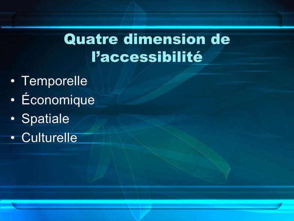 Quatre dimension de laccessibilité Temporelle Économique Spatiale Culturelle