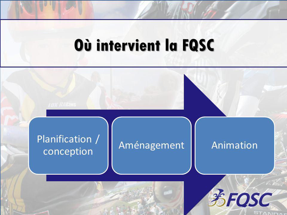 Où intervient la FQSC Planification / conception AménagementAnimation