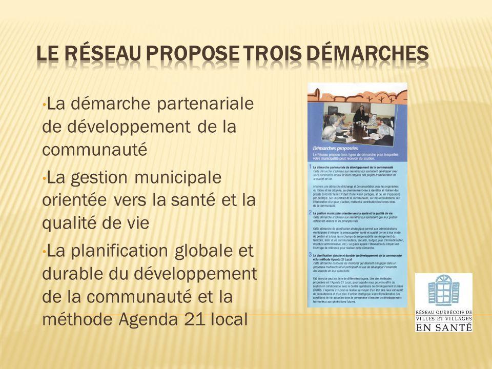 La démarche partenariale de développement de la communauté La gestion municipale orientée vers la santé et la qualité de vie La planification globale et durable du développement de la communauté et la méthode Agenda 21 local
