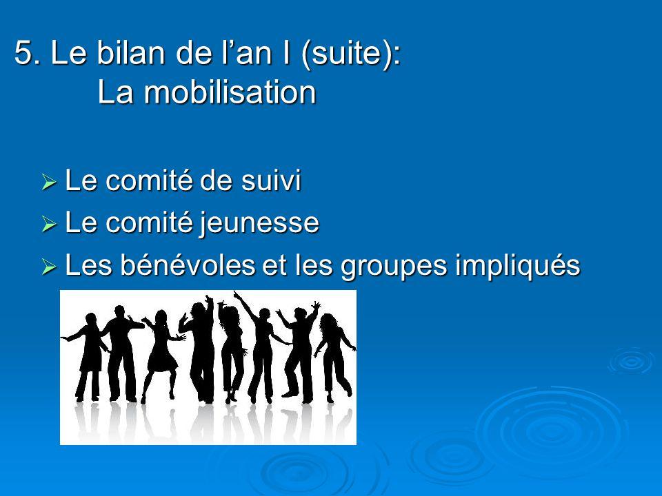 5. Le bilan de lan I (suite): La mobilisation Le comité de suivi Le comité de suivi Le comité jeunesse Le comité jeunesse Les bénévoles et les groupes