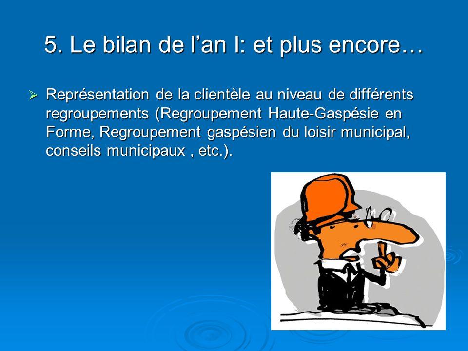 5. Le bilan de lan I: et plus encore… Représentation de la clientèle au niveau de différents regroupements (Regroupement Haute-Gaspésie en Forme, Regr