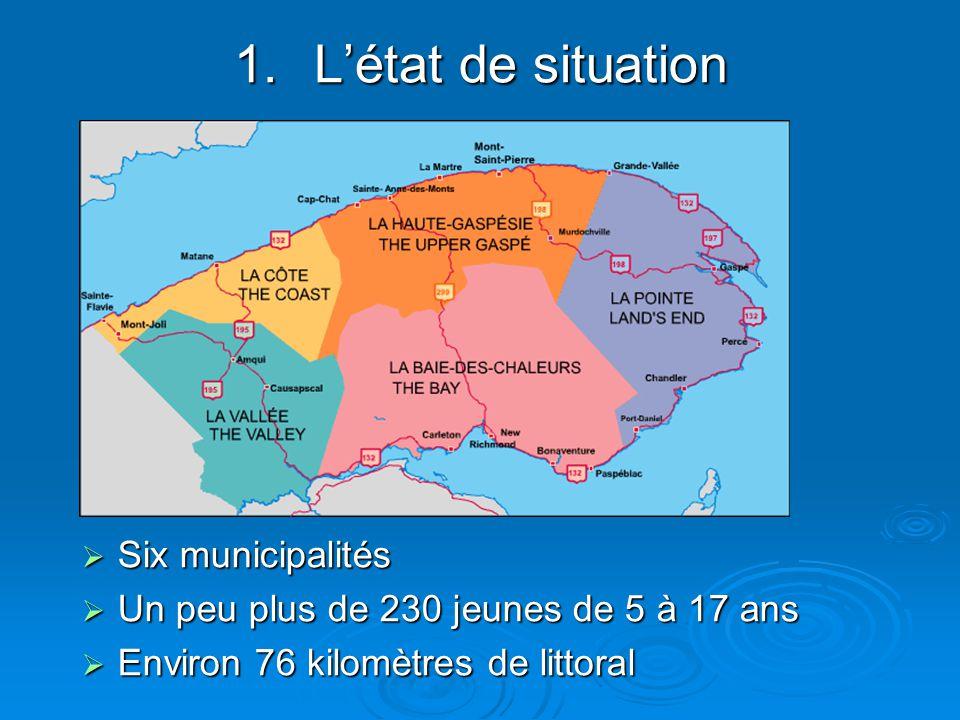 1.Létat de situation Six municipalités Six municipalités Un peu plus de 230 jeunes de 5 à 17 ans Un peu plus de 230 jeunes de 5 à 17 ans Environ 76 kilomètres de littoral Environ 76 kilomètres de littoral