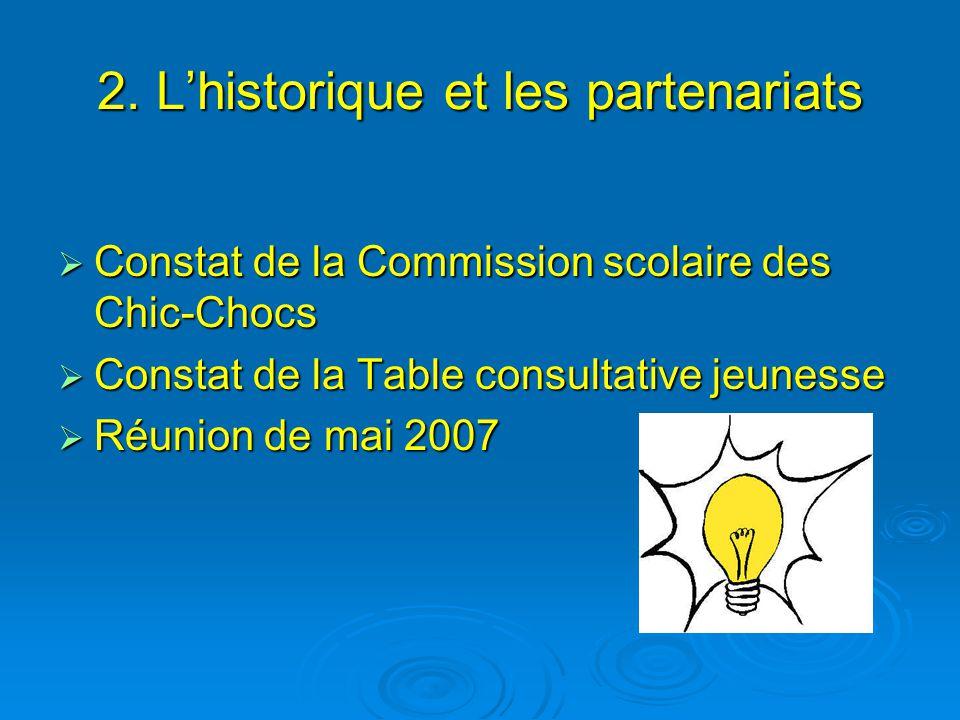 2. Lhistorique et les partenariats Constat de la Commission scolaire des Chic-Chocs Constat de la Commission scolaire des Chic-Chocs Constat de la Tab