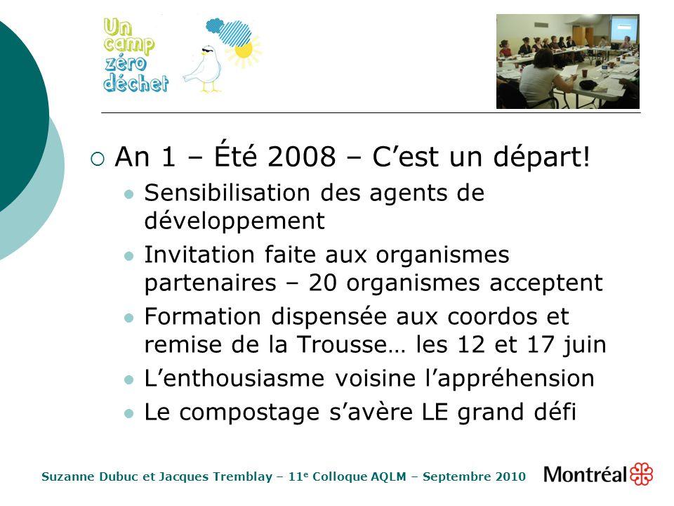 An 1 – Été 2008 – Cest un départ! Sensibilisation des agents de développement Invitation faite aux organismes partenaires – 20 organismes acceptent Fo