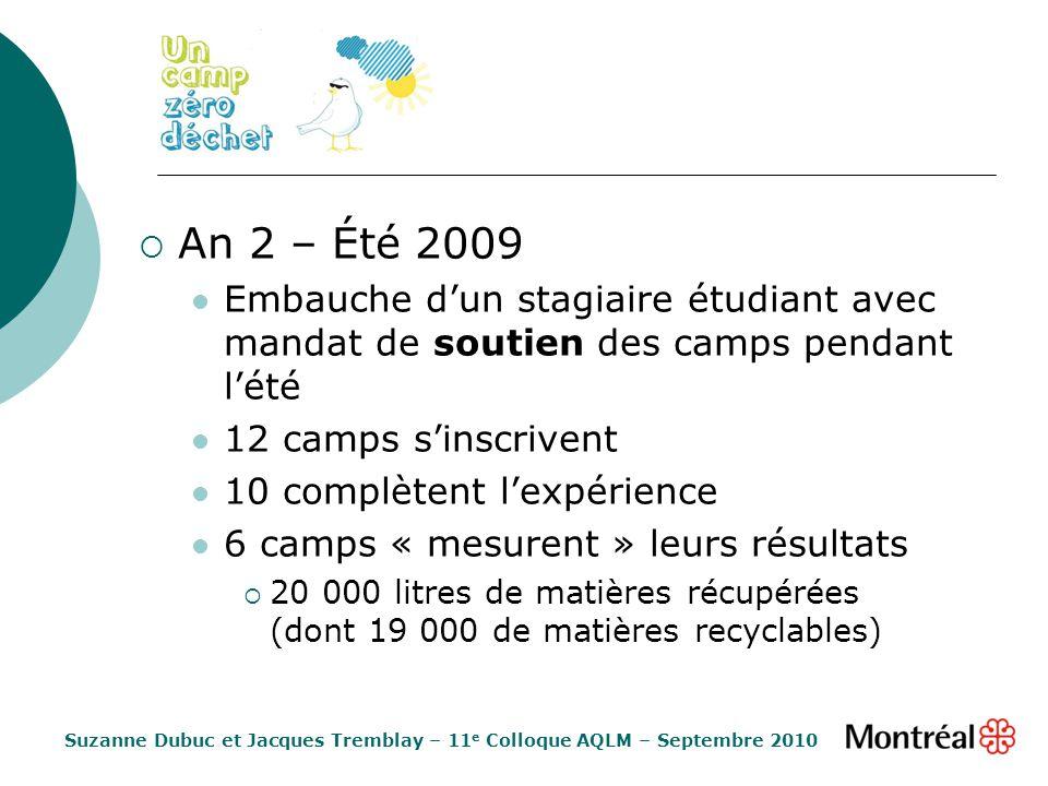 An 2 – Été 2009 Embauche dun stagiaire étudiant avec mandat de soutien des camps pendant lété 12 camps sinscrivent 10 complètent lexpérience 6 camps «