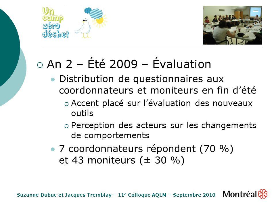 An 2 – Été 2009 – Évaluation Distribution de questionnaires aux coordonnateurs et moniteurs en fin dété Accent placé sur lévaluation des nouveaux outi