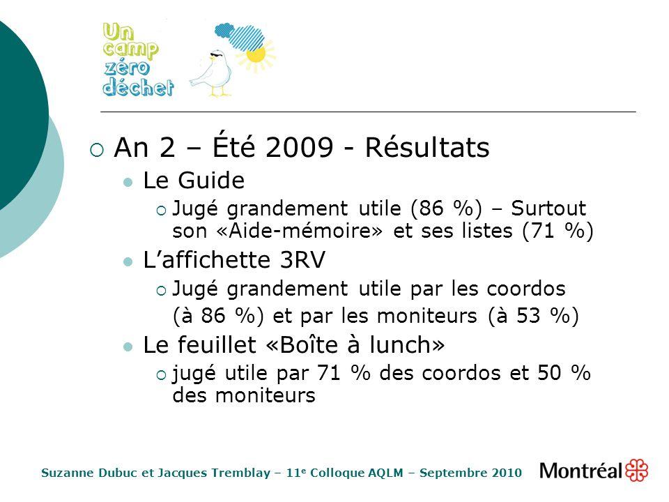 An 2 – Été 2009 - Résultats Le Guide Jugé grandement utile (86 %) – Surtout son «Aide-mémoire» et ses listes (71 %) Laffichette 3RV Jugé grandement utile par les coordos (à 86 %) et par les moniteurs (à 53 %) Le feuillet «Boîte à lunch» jugé utile par 71 % des coordos et 50 % des moniteurs Suzanne Dubuc et Jacques Tremblay – 11 e Colloque AQLM – Septembre 2010