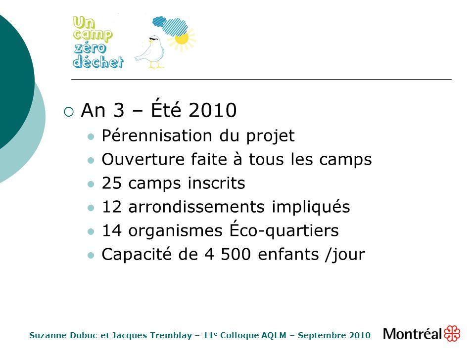 An 3 – Été 2010 Pérennisation du projet Ouverture faite à tous les camps 25 camps inscrits 12 arrondissements impliqués 14 organismes Éco-quartiers Ca