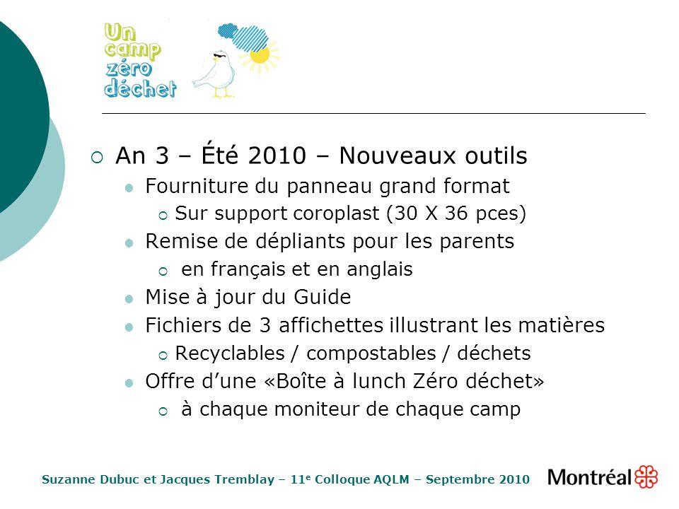An 3 – Été 2010 – Nouveaux outils Fourniture du panneau grand format Sur support coroplast (30 X 36 pces) Remise de dépliants pour les parents en fran