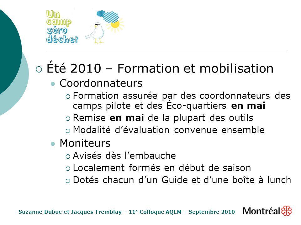 Été 2010 – Formation et mobilisation Coordonnateurs Formation assurée par des coordonnateurs des camps pilote et des Éco-quartiers en mai Remise en ma