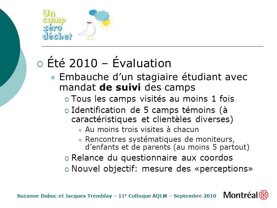 Été 2010 – Évaluation Embauche dun stagiaire étudiant avec mandat de suivi des camps Tous les camps visités au moins 1 fois Identification de 5 camps