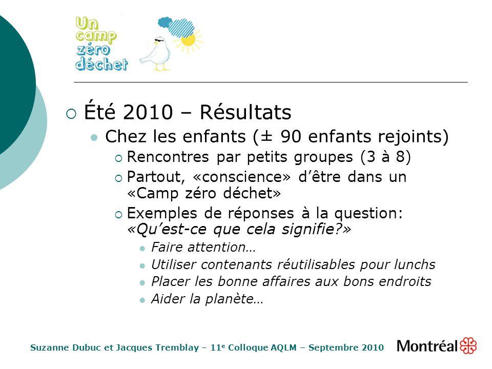 Été 2010 – Résultats Chez les enfants (± 90 enfants rejoints) Rencontres par petits groupes (3 à 8) Partout, «conscience» dêtre dans un «Camp zéro déc