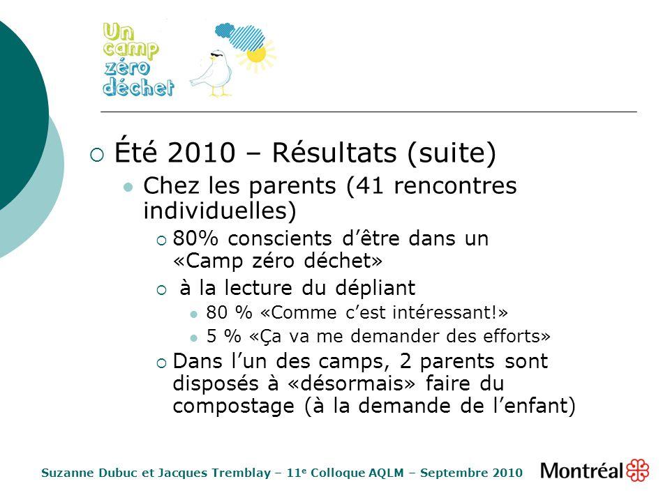 Été 2010 – Résultats (suite) Chez les parents (41 rencontres individuelles) 80% conscients dêtre dans un «Camp zéro déchet» à la lecture du dépliant 8