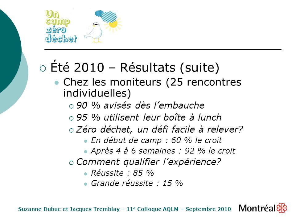 Été 2010 – Résultats (suite) Chez les moniteurs (25 rencontres individuelles) 90 % avisés dès lembauche 95 % utilisent leur boîte à lunch Zéro déchet, un défi facile à relever.