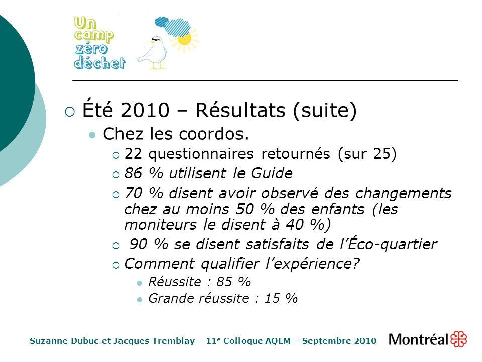 Été 2010 – Résultats (suite) Chez les coordos. 22 questionnaires retournés (sur 25) 86 % utilisent le Guide 70 % disent avoir observé des changements