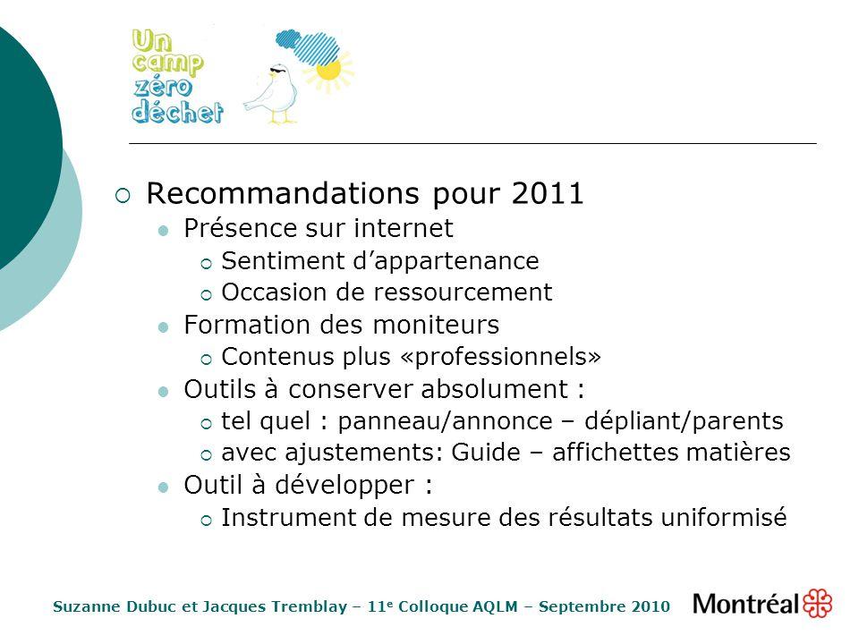 Recommandations pour 2011 Présence sur internet Sentiment dappartenance Occasion de ressourcement Formation des moniteurs Contenus plus «professionnel