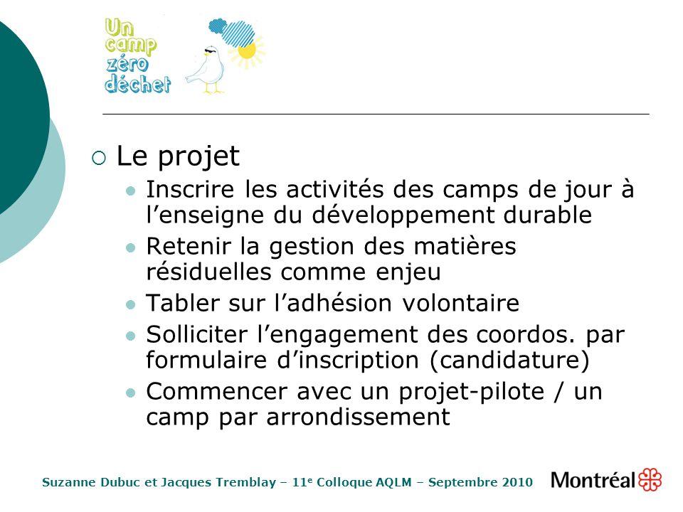 Le projet Inscrire les activités des camps de jour à lenseigne du développement durable Retenir la gestion des matières résiduelles comme enjeu Tabler sur ladhésion volontaire Solliciter lengagement des coordos.