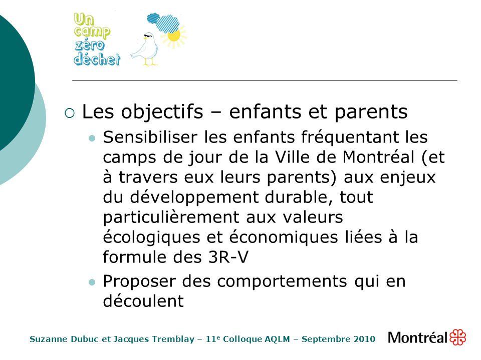 Les objectifs – enfants et parents Sensibiliser les enfants fréquentant les camps de jour de la Ville de Montréal (et à travers eux leurs parents) aux