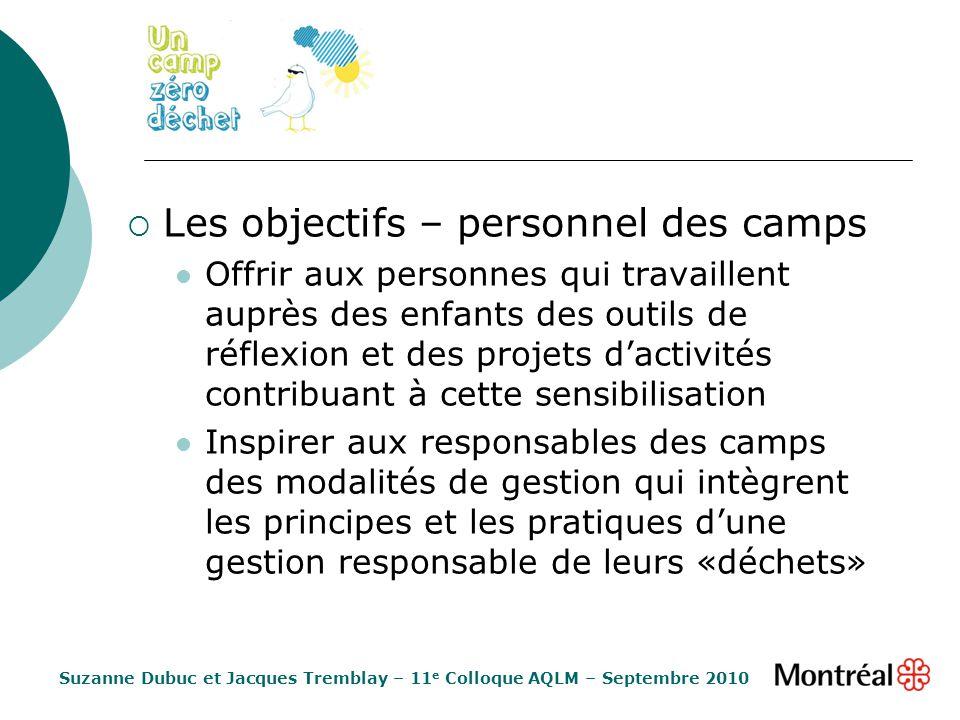 Les objectifs – personnel des camps Offrir aux personnes qui travaillent auprès des enfants des outils de réflexion et des projets dactivités contribu