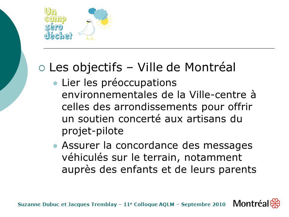 Les objectifs – Ville de Montréal Lier les préoccupations environnementales de la Ville-centre à celles des arrondissements pour offrir un soutien con