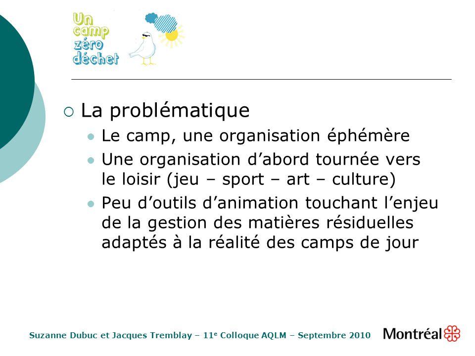 La problématique Le camp, une organisation éphémère Une organisation dabord tournée vers le loisir (jeu – sport – art – culture) Peu doutils danimatio