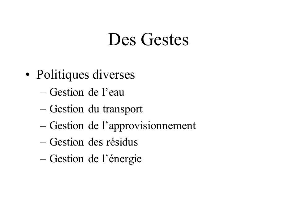 Des Gestes Politiques diverses –Gestion de leau –Gestion du transport –Gestion de lapprovisionnement –Gestion des résidus –Gestion de lénergie