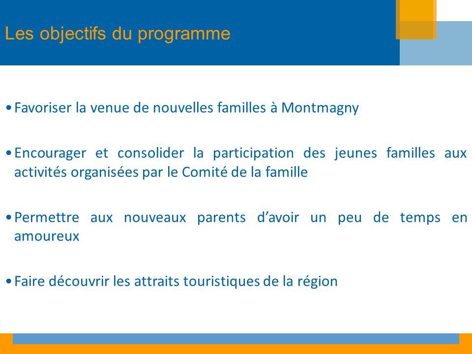 Les objectifs du programme Favoriser la venue de nouvelles familles à Montmagny Encourager et consolider la participation des jeunes familles aux activités organisées par le Comité de la famille Permettre aux nouveaux parents davoir un peu de temps en amoureux Faire découvrir les attraits touristiques de la région