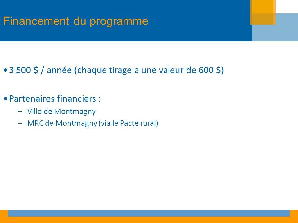 Financement du programme 3 500 $ / année (chaque tirage a une valeur de 600 $) Partenaires financiers : –Ville de Montmagny –MRC de Montmagny (via le