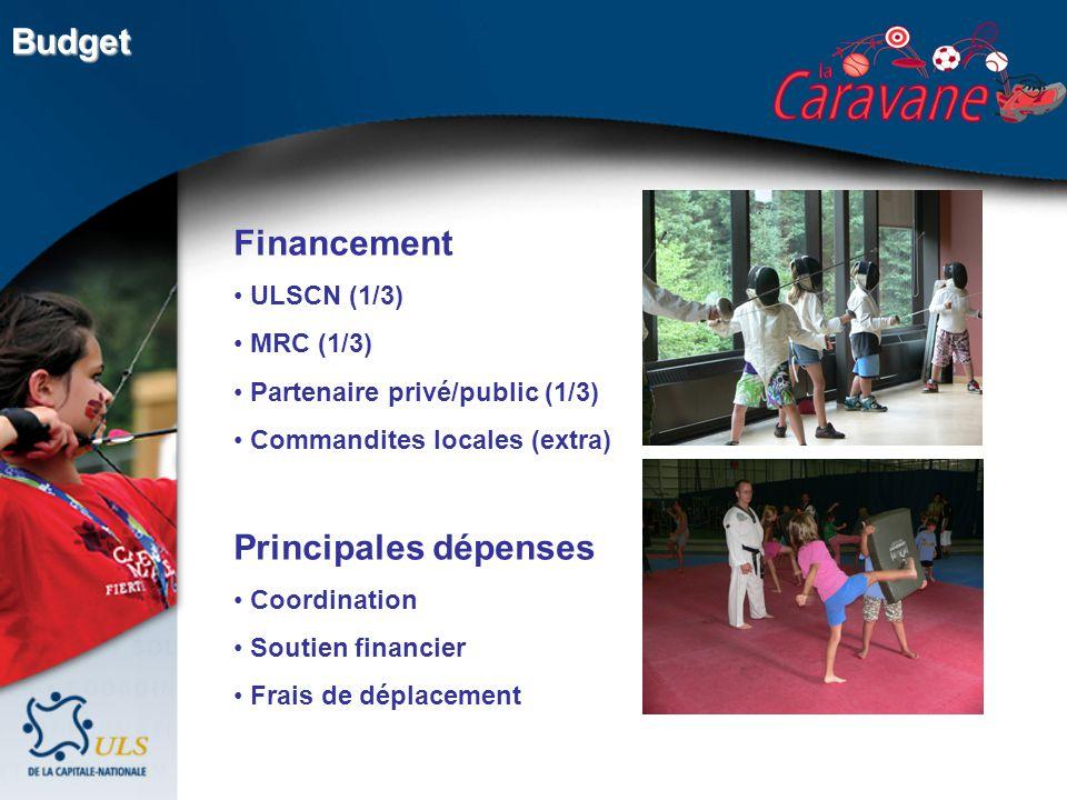 Financement ULSCN (1/3) MRC (1/3) Partenaire privé/public (1/3) Commandites locales (extra) Principales dépenses Coordination Soutien financier Frais de déplacement Budget