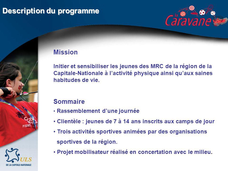 Mission Initier et sensibiliser les jeunes des MRC de la région de la Capitale-Nationale à lactivité physique ainsi quaux saines habitudes de vie.