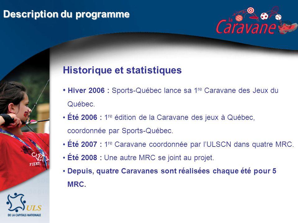 Historique et statistiques Hiver 2006 : Sports-Québec lance sa 1 re Caravane des Jeux du Québec.