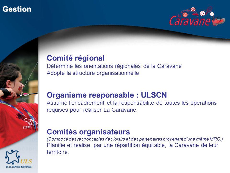 Gestion Comité régional Détermine les orientations régionales de la Caravane Adopte la structure organisationnelle Organisme responsable : ULSCN Assume lencadrement et la responsabilité de toutes les opérations requises pour réaliser La Caravane.
