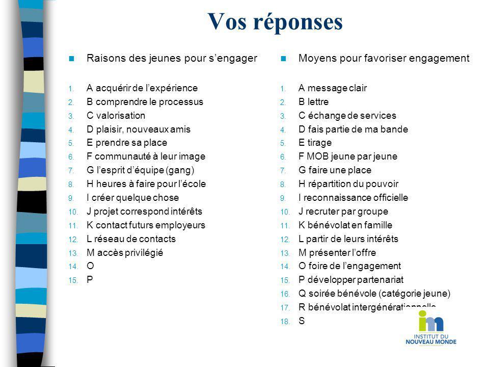 Vos réponses Raisons des jeunes pour sengager 1. A acquérir de lexpérience 2. B comprendre le processus 3. C valorisation 4. D plaisir, nouveaux amis