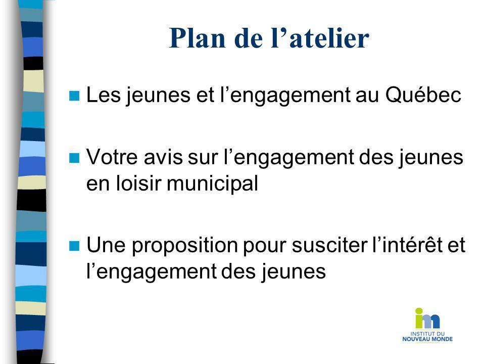 Plan de latelier Les jeunes et lengagement au Québec Votre avis sur lengagement des jeunes en loisir municipal Une proposition pour susciter lintérêt