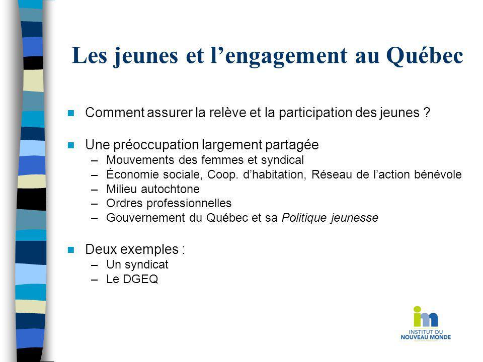 Les jeunes et lengagement au Québec Comment assurer la relève et la participation des jeunes ? Une préoccupation largement partagée –Mouvements des fe