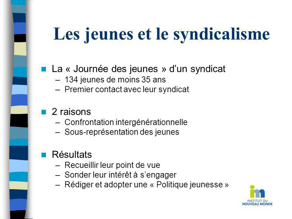 Forum de discussion Au plan du contenu –Informer Présenter loffre de services en loisir municipal aux jeunes.