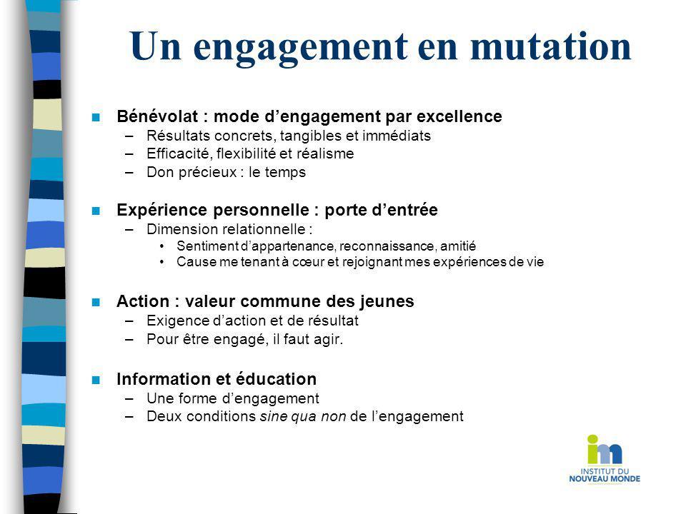Un engagement en mutation Bénévolat : mode dengagement par excellence –Résultats concrets, tangibles et immédiats –Efficacité, flexibilité et réalisme