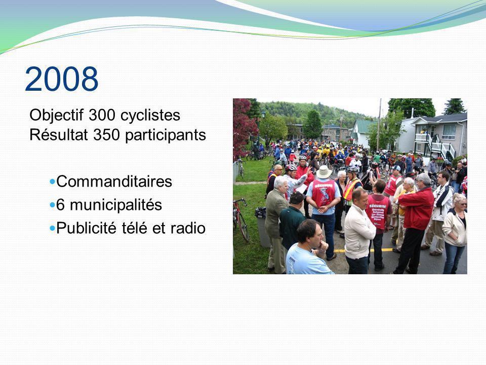 2008 Objectif 300 cyclistes Résultat 350 participants Commanditaires 6 municipalités Publicité télé et radio