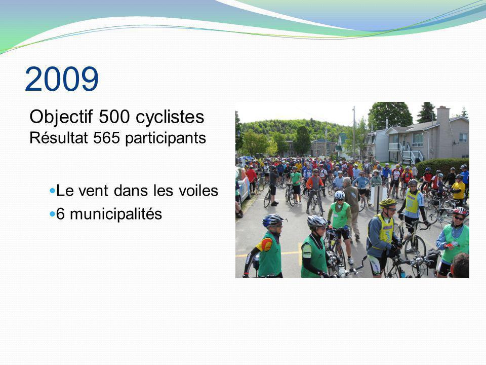 2009 Objectif 500 cyclistes Résultat 565 participants Le vent dans les voiles 6 municipalités