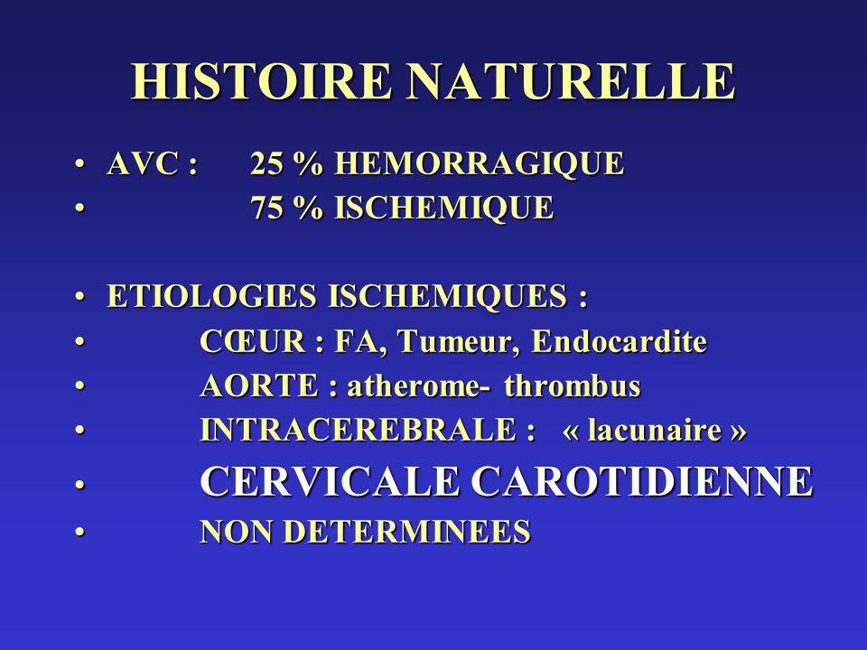 HISTOIRE NATURELLE AVC : 25 % HEMORRAGIQUEAVC : 25 % HEMORRAGIQUE 75 % ISCHEMIQUE 75 % ISCHEMIQUE ETIOLOGIES ISCHEMIQUES :ETIOLOGIES ISCHEMIQUES : CŒU