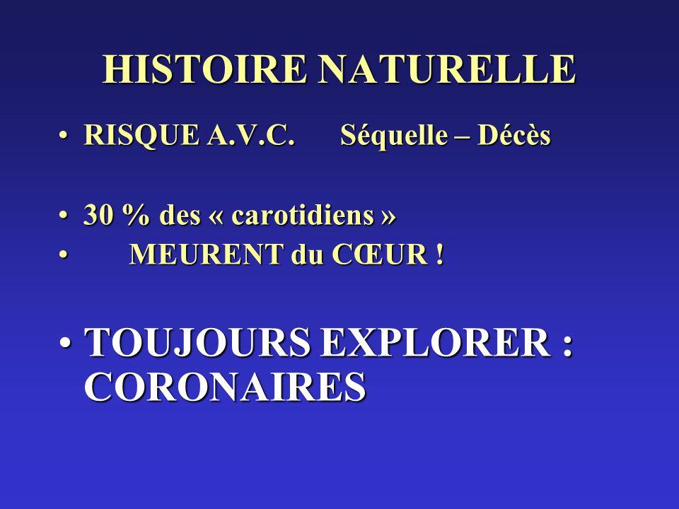 HISTOIRE NATURELLE RISQUE A.V.C. Séquelle – DécèsRISQUE A.V.C. Séquelle – Décès 30 % des « carotidiens »30 % des « carotidiens » MEURENT du CŒUR ! MEU