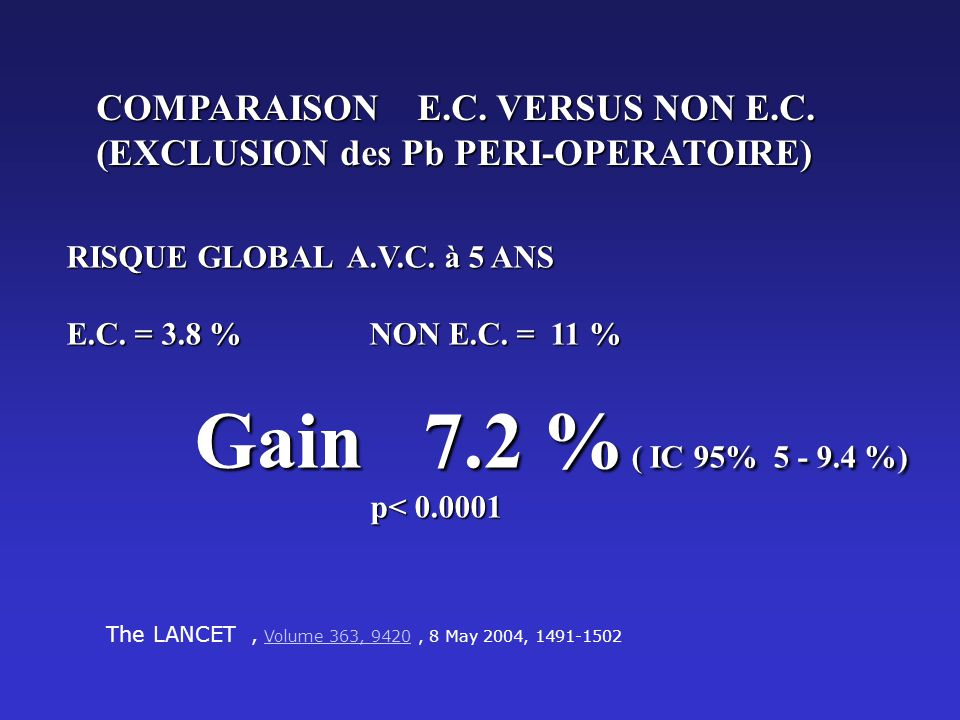 The LANCET, Volume 363, 9420, 8 May 2004, 1491-1502 Volume 363, 9420 COMPARAISON E.C. VERSUS NON E.C. (EXCLUSION des Pb PERI-OPERATOIRE) RISQUE GLOBAL