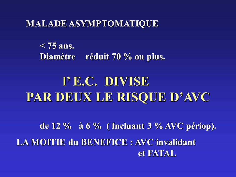 MALADE ASYMPTOMATIQUE < 75 ans. < 75 ans. Diamètre réduit 70 % ou plus. Diamètre réduit 70 % ou plus. l E.C. DIVISE l E.C. DIVISE PAR DEUX LE RISQUE D