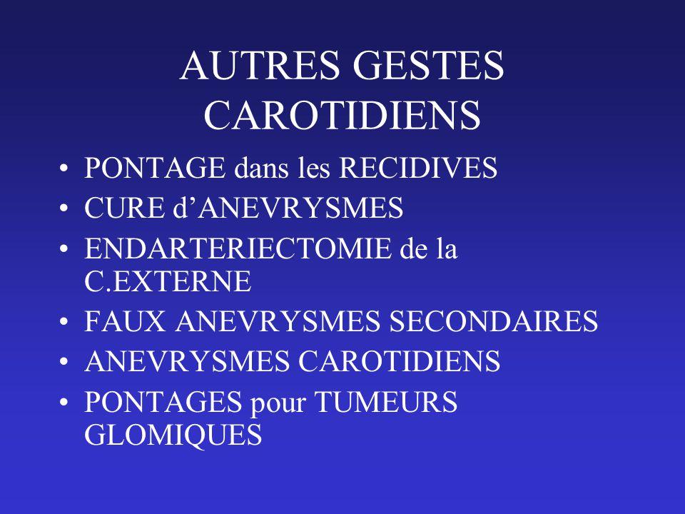 AUTRES GESTES CAROTIDIENS PONTAGE dans les RECIDIVES CURE dANEVRYSMES ENDARTERIECTOMIE de la C.EXTERNE FAUX ANEVRYSMES SECONDAIRES ANEVRYSMES CAROTIDI