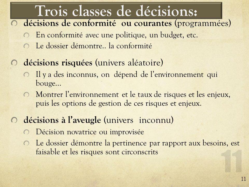 Trois classes de décisions: décisions de conformité ou courantes (programmées) En conformité avec une politique, un budget, etc. Le dossier démontre..