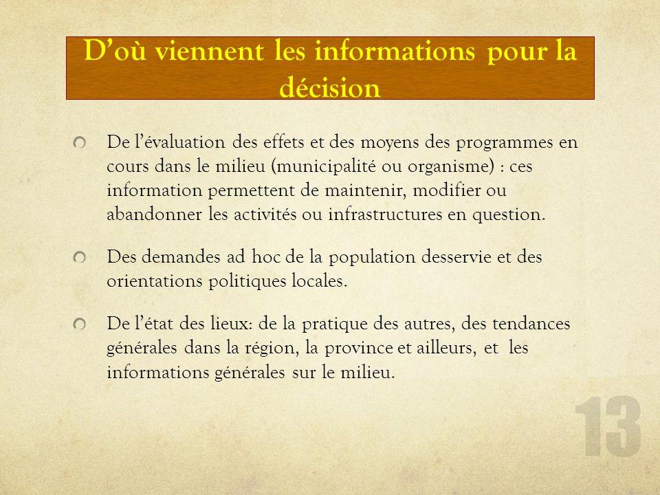 Doù viennent les informations pour la décision De lévaluation des effets et des moyens des programmes en cours dans le milieu (municipalité ou organis