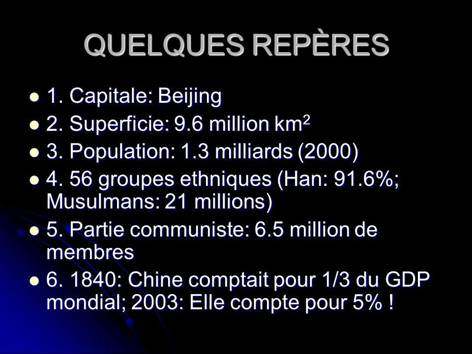 QUELQUES REPÈRES 1. Capitale: Beijing 1. Capitale: Beijing 2. Superficie: 9.6 million km 2 2. Superficie: 9.6 million km 2 3. Population: 1.3 milliard